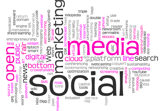 Dynamiczny komunikacja marketingowa i komunikacja marketingowa w Internecie.